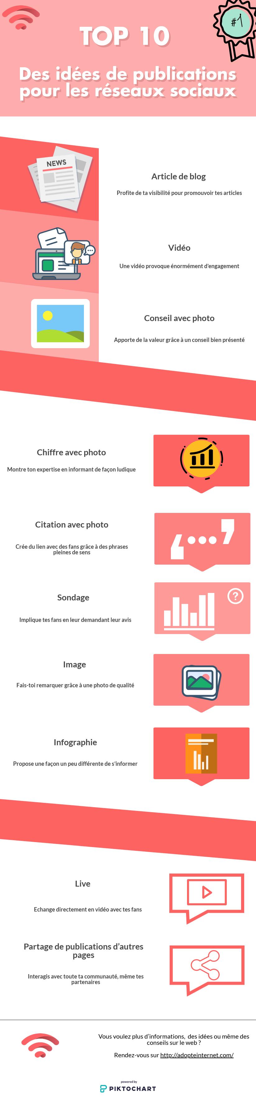 infographie idées publications facebook